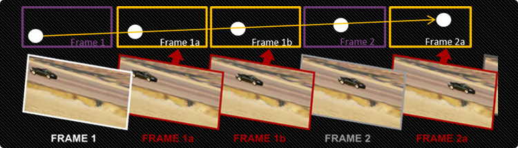 AMD Fluid Motion Video