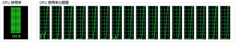 インテル Xeon プロセッサー CPUパフォーマンス