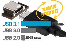 USB 3.1(Type-A)ポート & リバーシブルのUSB 3.1 Type-C ポートを搭載